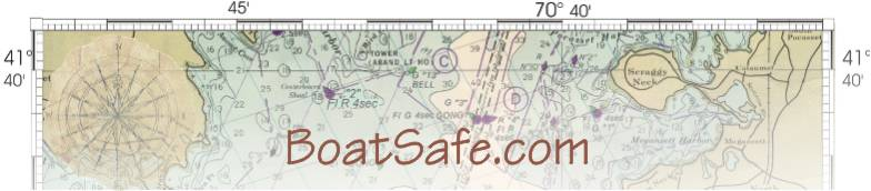 Uscgboat – Boat Safe