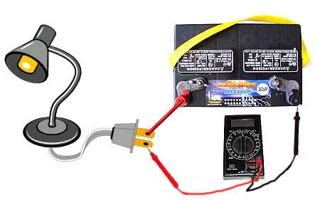 Basic Electrical Theory for Boaters – Boat Safe