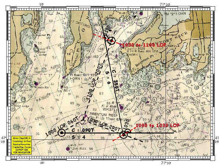 chart2_a.jpg (81505 bytes)