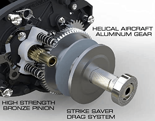 Lightweight Aluminum Design